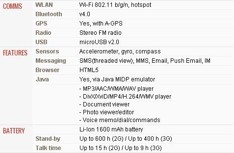 caracteristicasbluadvance4.0-bateriawifi