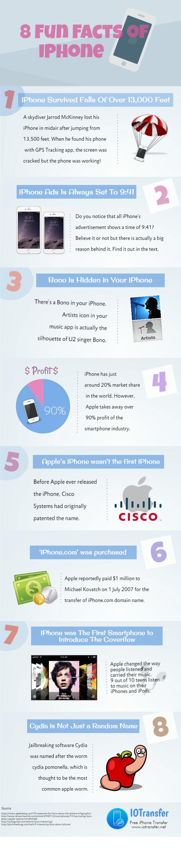 8 Datos curiosos que no conocías del iPhone